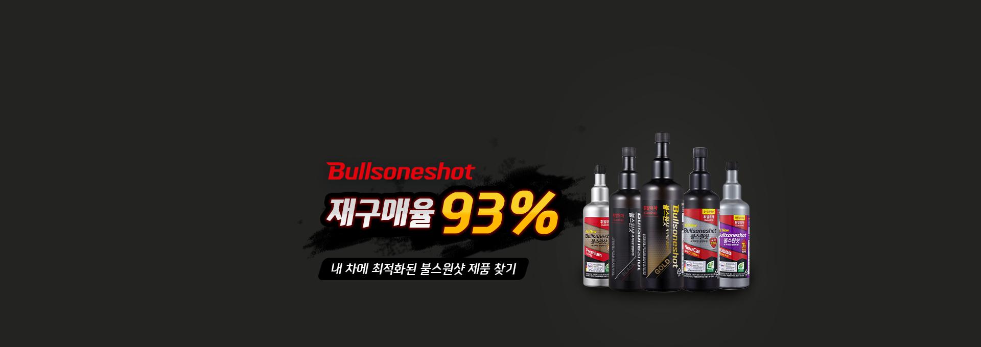 Bullsoneshot
